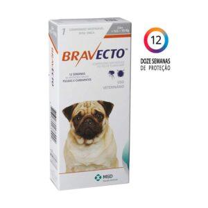 Antipulgas e Carrapatos Bravecto MSD 2